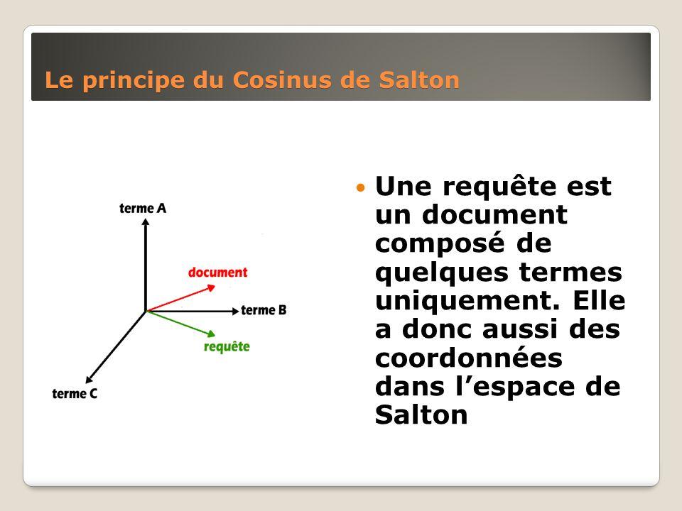 Le principe du Cosinus de Salton Une requête est un document composé de quelques termes uniquement. Elle a donc aussi des coordonnées dans lespace de
