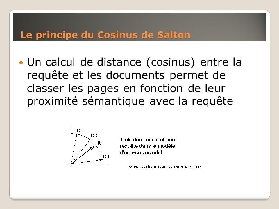 Le principe du Cosinus de Salton Un calcul de distance (cosinus) entre la requête et les documents permet de classer les pages en fonction de leur pro