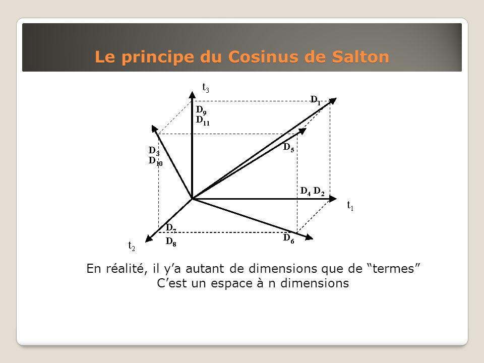 En réalité, il ya autant de dimensions que de termes Cest un espace à n dimensions Le principe du Cosinus de Salton