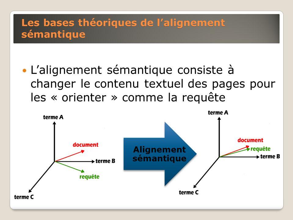 Les bases théoriques de lalignement sémantique Lalignement sémantique consiste à changer le contenu textuel des pages pour les « orienter » comme la r