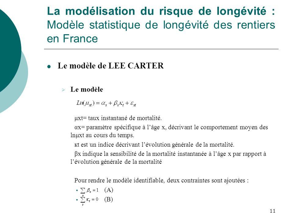 11 La modélisation du risque de longévité : Modèle statistique de longévité des rentiers en France Le modèle de LEE CARTER Le modèle μxt= taux instant