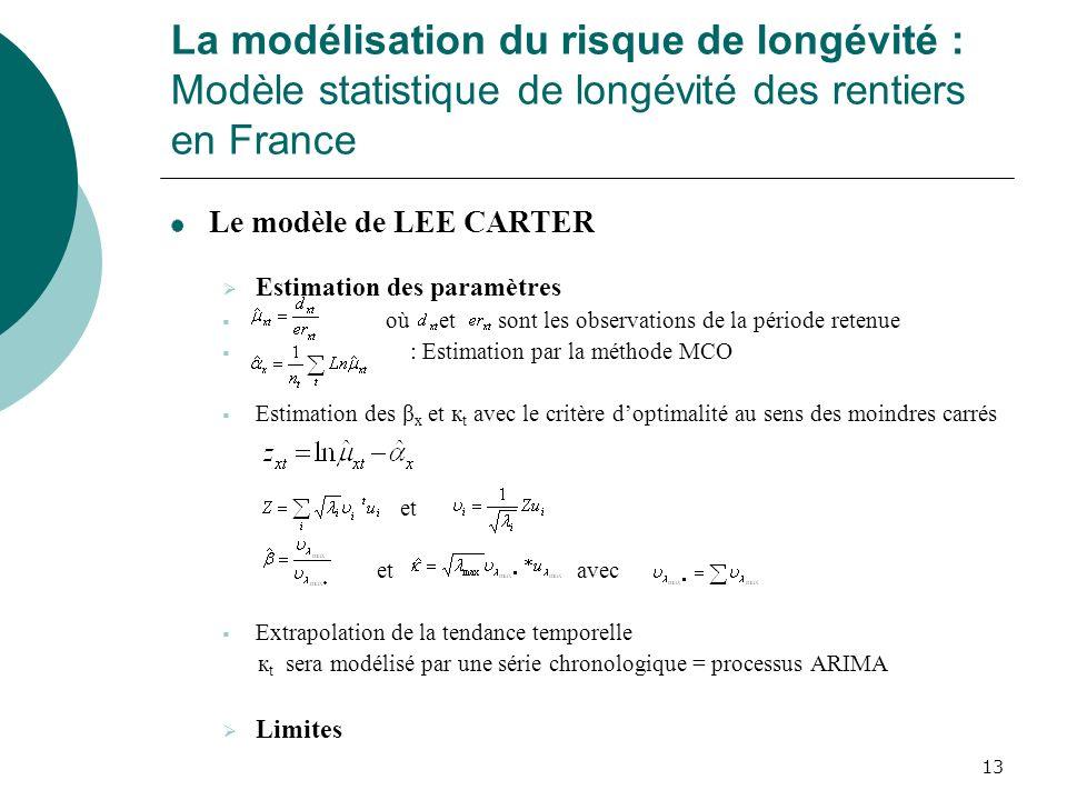 13 La modélisation du risque de longévité : Modèle statistique de longévité des rentiers en France Le modèle de LEE CARTER Estimation des paramètres o