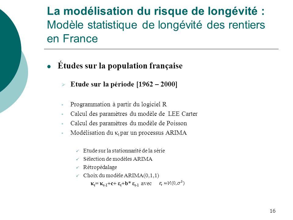 16 La modélisation du risque de longévité : Modèle statistique de longévité des rentiers en France Études sur la population française Etude sur la pér