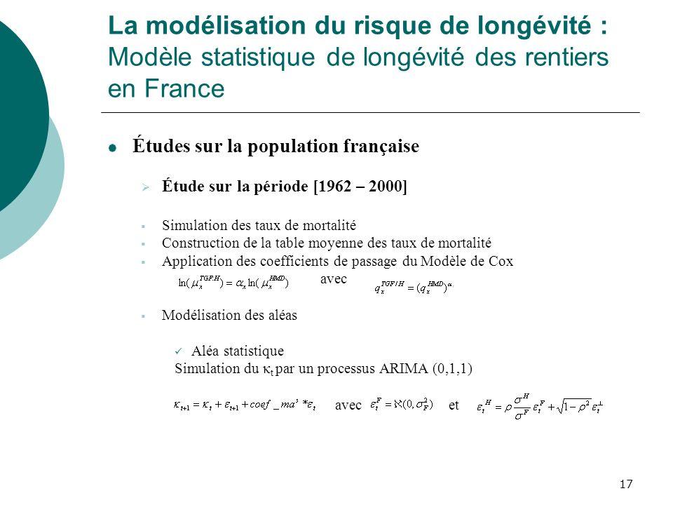 17 La modélisation du risque de longévité : Modèle statistique de longévité des rentiers en France Études sur la population française Étude sur la pér