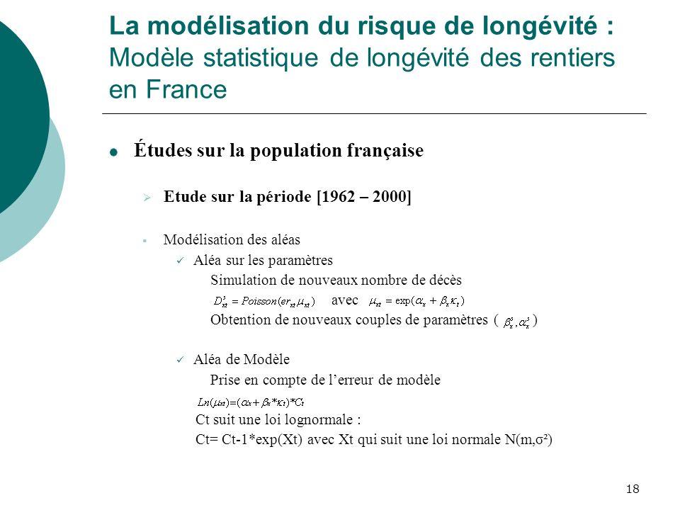 18 La modélisation du risque de longévité : Modèle statistique de longévité des rentiers en France Études sur la population française Etude sur la pér