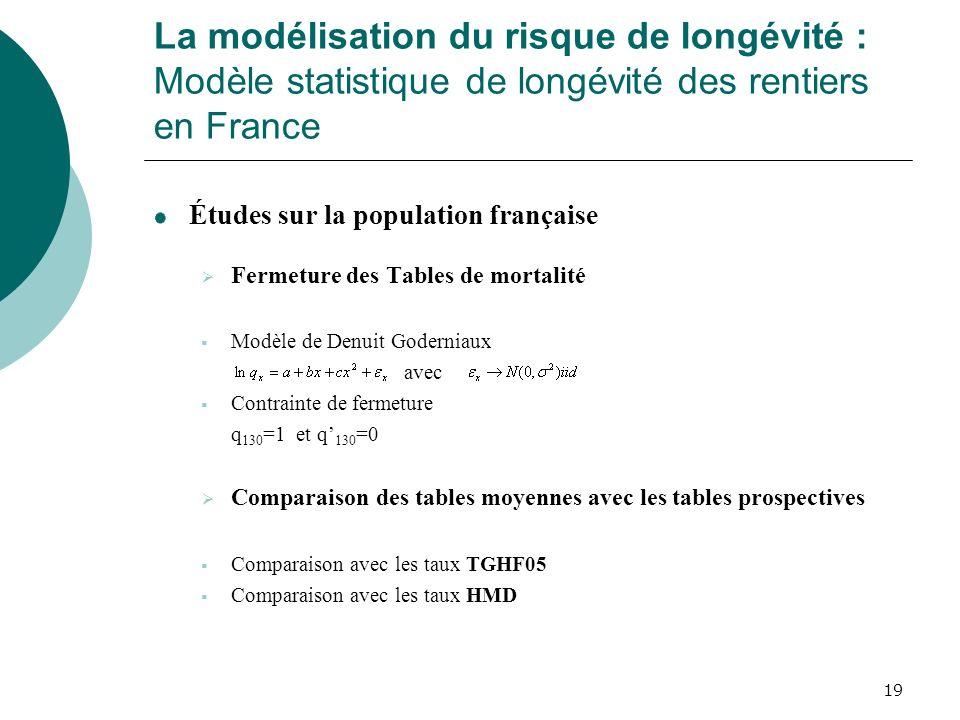19 La modélisation du risque de longévité : Modèle statistique de longévité des rentiers en France Études sur la population française Fermeture des Ta