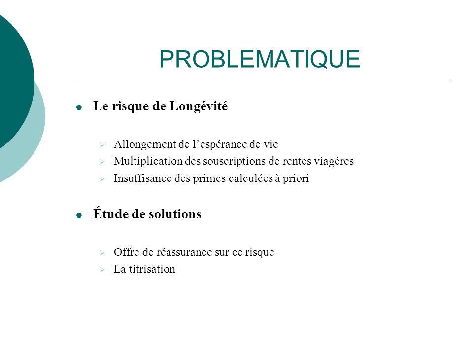 13 La modélisation du risque de longévité : Modèle statistique de longévité des rentiers en France Le modèle de LEE CARTER Estimation des paramètres où et sont les observations de la période retenue : Estimation par la méthode MCO Estimation des β x et к t avec le critère doptimalité au sens des moindres carrés et et avec Extrapolation de la tendance temporelle к t sera modélisé par une série chronologique = processus ARIMA Limites