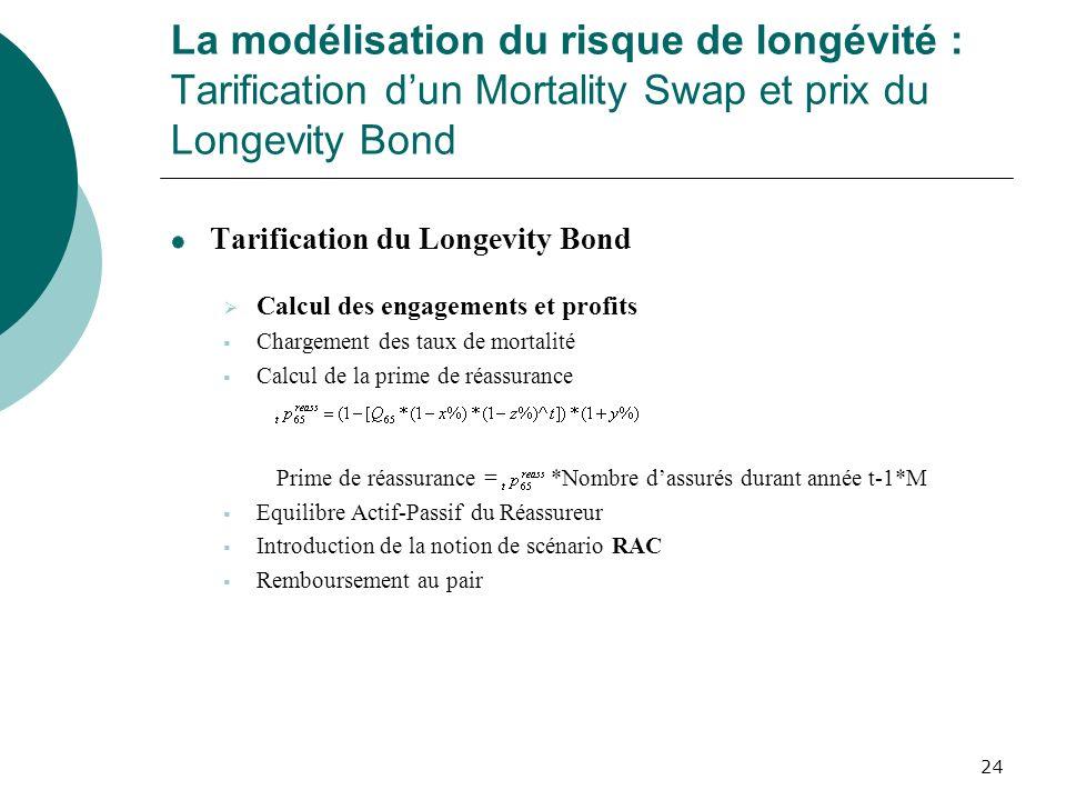 24 La modélisation du risque de longévité : Tarification dun Mortality Swap et prix du Longevity Bond Tarification du Longevity Bond Calcul des engage