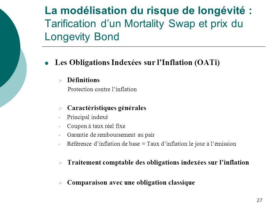 27 La modélisation du risque de longévité : Tarification dun Mortality Swap et prix du Longevity Bond Les Obligations Indexées sur lInflation (OATi) D