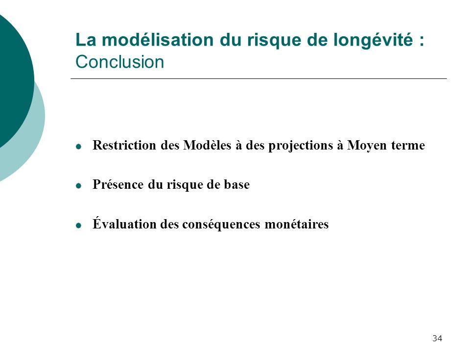 34 La modélisation du risque de longévité : Conclusion Restriction des Modèles à des projections à Moyen terme Présence du risque de base Évaluation d