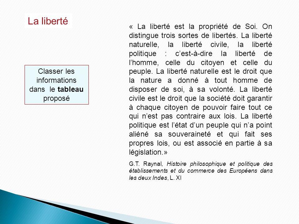 La liberté « La liberté est la propriété de Soi. On distingue trois sortes de libertés. La liberté naturelle, la liberté civile, la liberté politique