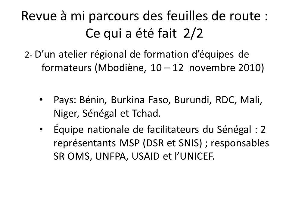 Revue à mi parcours des feuilles de route : Ce qui a été fait 2/2 2- Dun atelier régional de formation déquipes de formateurs (Mbodiène, 10 – 12 novem
