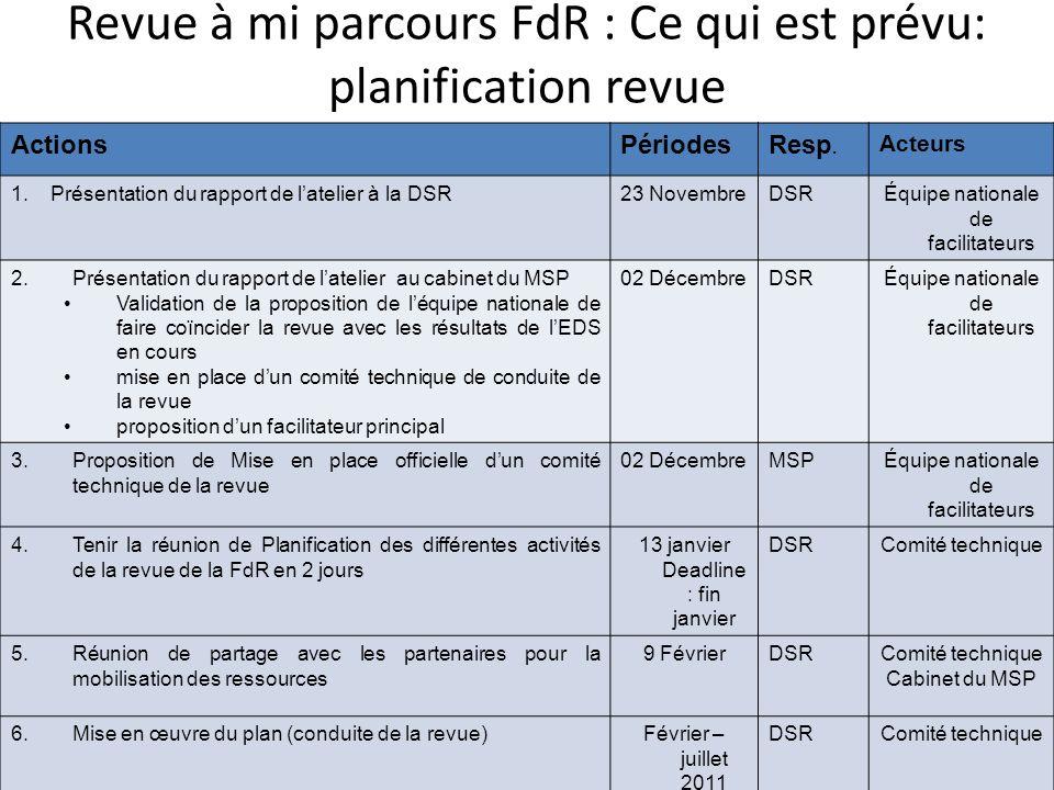 Revue à mi parcours FdR : Ce qui est prévu: planification revue ActionsPériodesResp. Acteurs 1.Présentation du rapport de latelier à la DSR23 Novembre