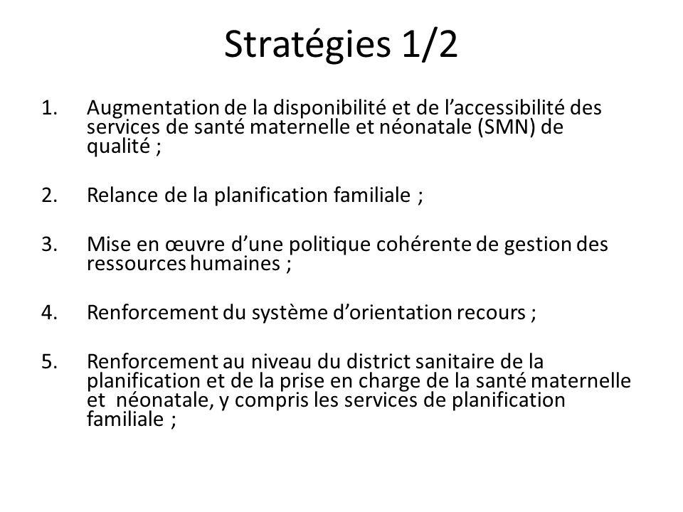 Stratégies 1/2 1.Augmentation de la disponibilité et de laccessibilité des services de santé maternelle et néonatale (SMN) de qualité ; 2.Relance de l