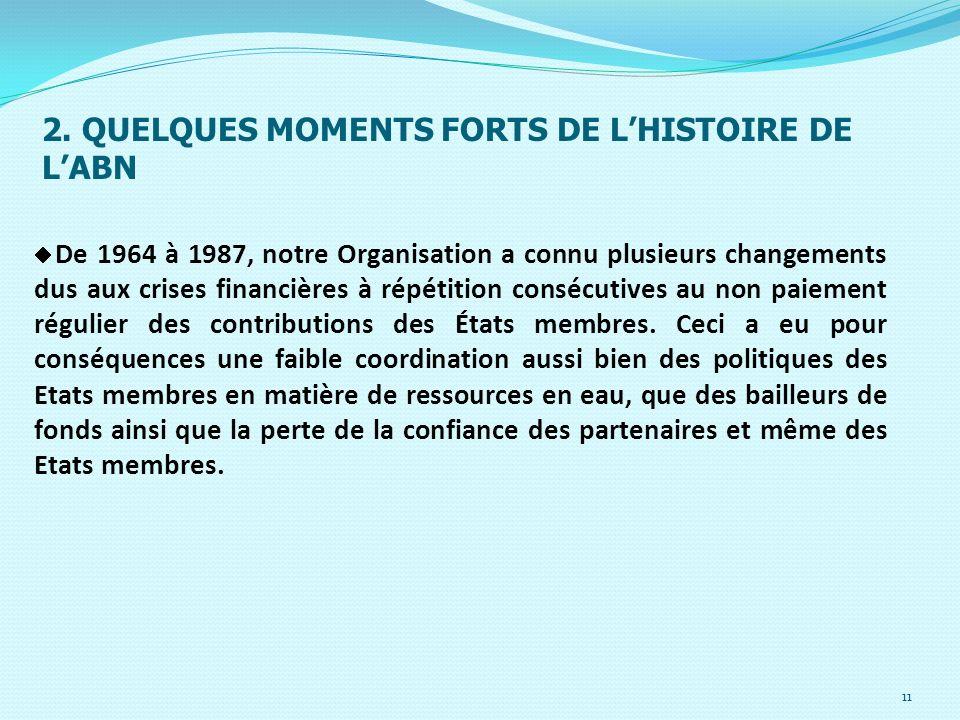 11 2. QUELQUES MOMENTS FORTS DE LHISTOIRE DE LABN De 1964 à 1987, notre Organisation a connu plusieurs changements dus aux crises financières à répéti