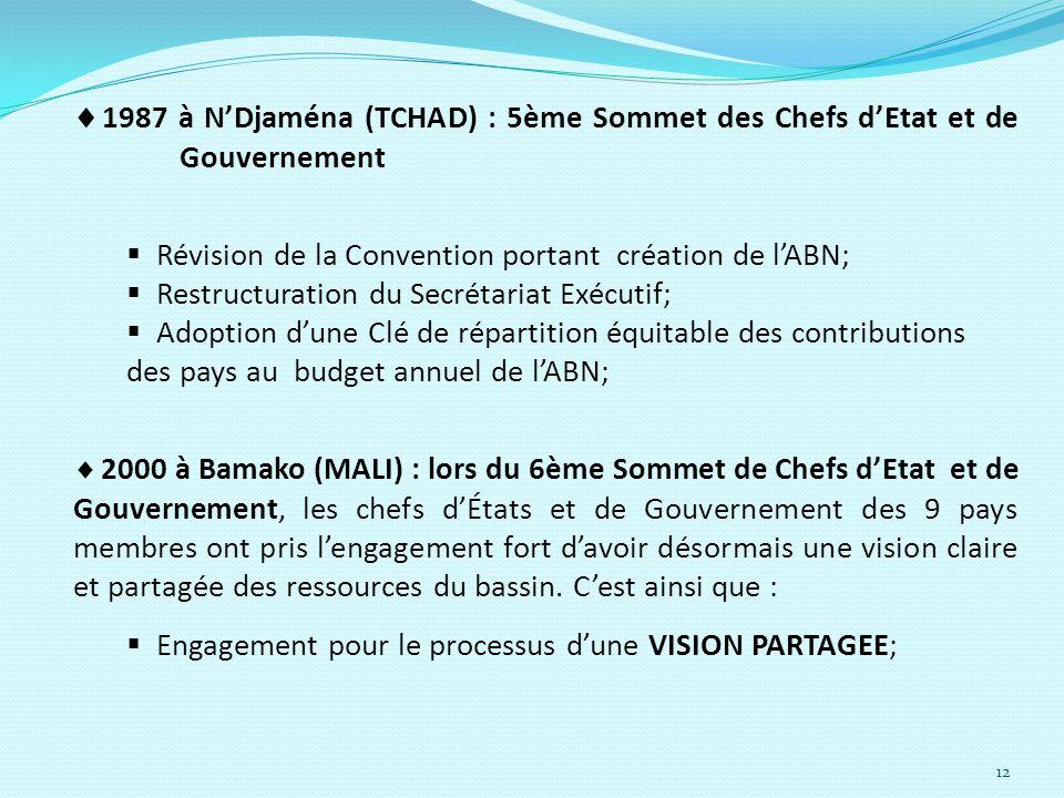 12 1987 à NDjaména (TCHAD) : 5ème Sommet des Chefs dEtat et de Gouvernement Révision de la Convention portant création de lABN; Restructuration du Sec