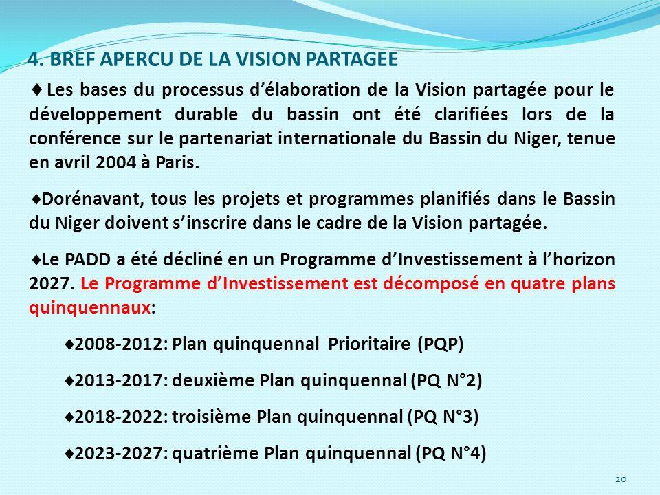 20 4. BREF APERCU DE LA VISION PARTAGEE Les bases du processus délaboration de la Vision partagée pour le développement durable du bassin ont été clar