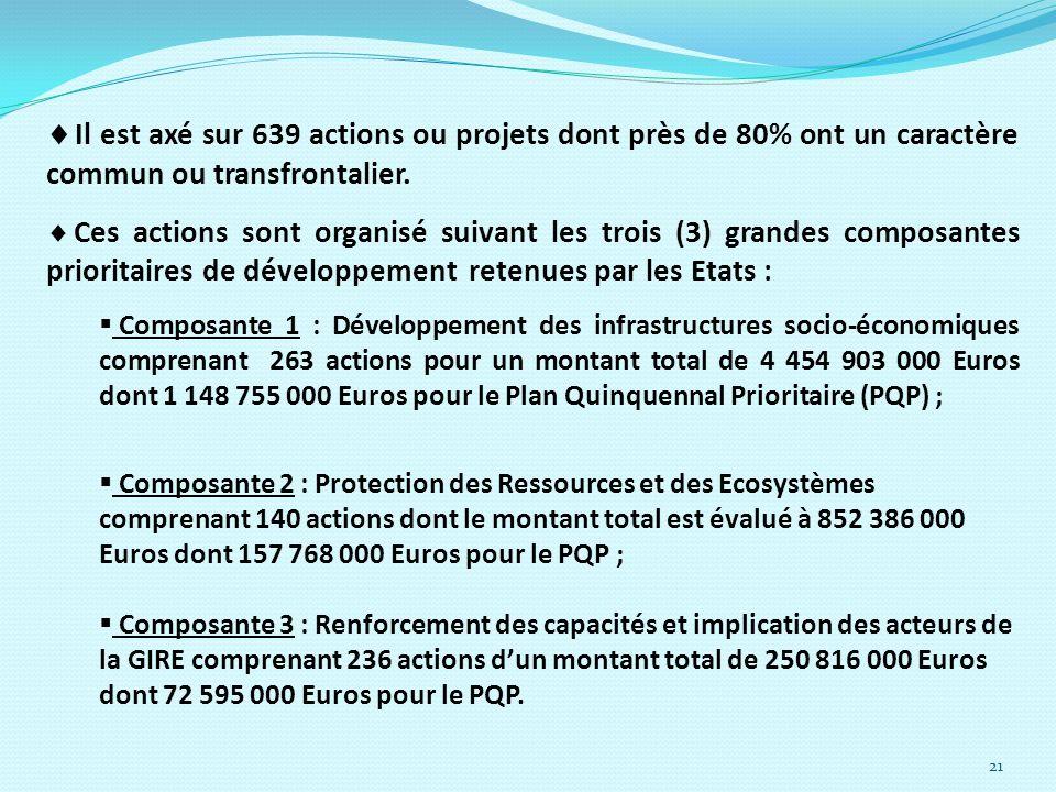 21 Il est axé sur 639 actions ou projets dont près de 80% ont un caractère commun ou transfrontalier. Ces actions sont organisé suivant les trois (3)