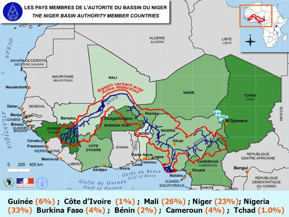 7 Guinée (6%) ; Côte dIvoire (1%) ; Mali (26%) ; Niger (23%); Nigeria (33%) Burkina Faso (4%) ; Bénin (2%) ; Cameroun (4%) ; Tchad (1.0%)