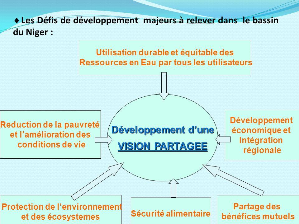 9 Utilisation durable et équitable des Ressources en Eau par tous les utilisateurs Reduction de la pauvreté et lamélioration des conditions de vie Pro