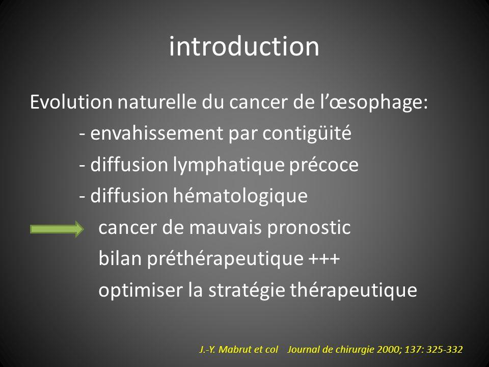 introduction Evolution naturelle du cancer de lœsophage: - envahissement par contigüité - diffusion lymphatique précoce - diffusion hématologique canc