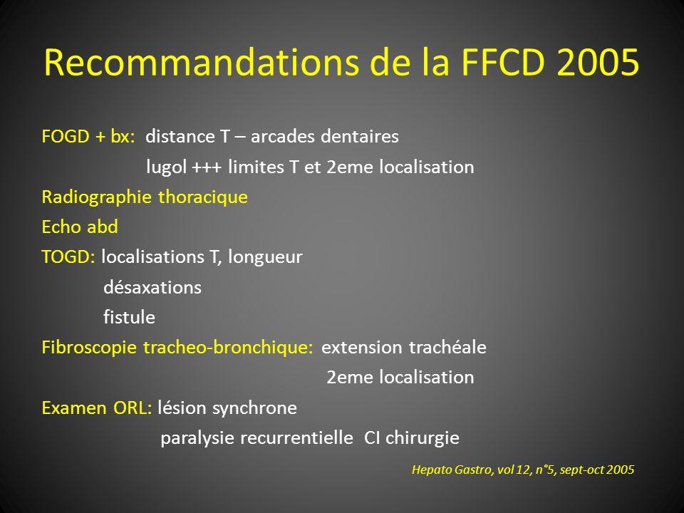 Recommandations de la FFCD 2005 FOGD + bx: distance T – arcades dentaires lugol +++ limites T et 2eme localisation Radiographie thoracique Echo abd TO
