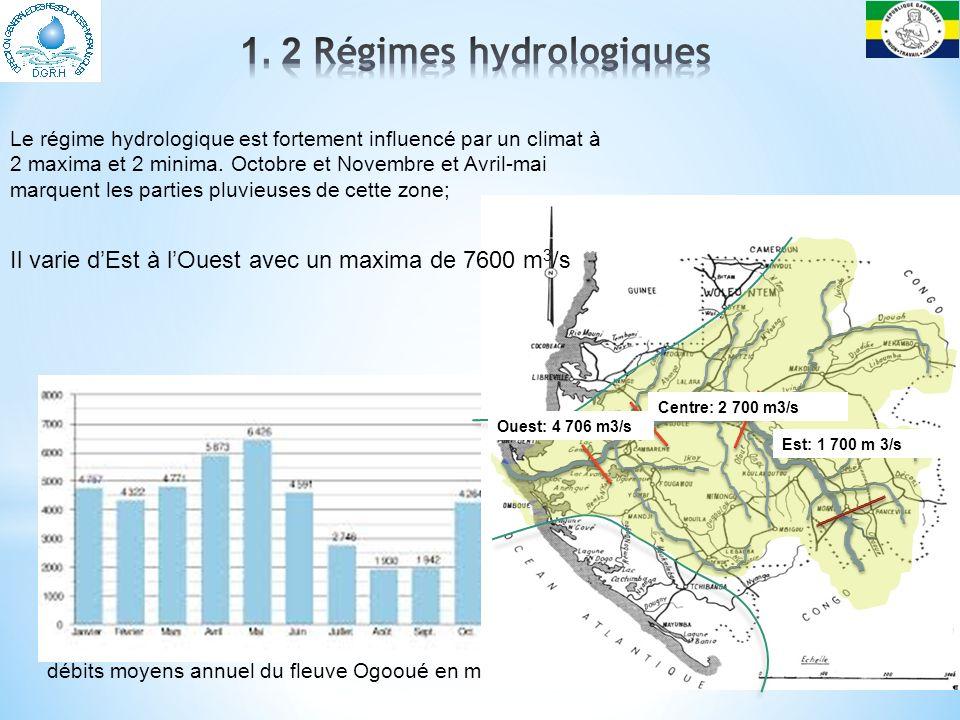 Options infrastructures de transport NDJOLE Liaison SUD: Port-Gentil – Ogooué - NGounié-Mabounié Liaison NORD: Port Libreville – NDjolé-Mabounié Lexploitation potentielle de cette mine aura des impacts quil faudra évaluer : Impacts hydrologiques et hydrogéologiques des effluents des usines de transformations; Augmentation de la population et pression sociale sur lenvironnement (biodiversité); Impact liés aux travaux douverture de la voie de transport;