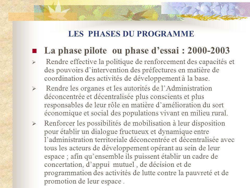 LES PHASES DU PROGRAMME La phase pilote ou phase dessai : 2000-2003 Rendre effective la politique de renforcement des capacités et des pouvoirs dintervention des préfectures en matière de coordination des activités de développement à la base.