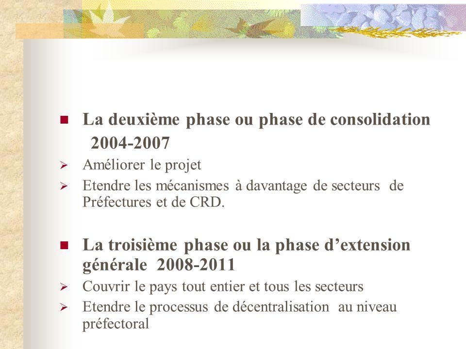 La deuxième phase ou phase de consolidation 2004-2007 Améliorer le projet Etendre les mécanismes à davantage de secteurs de Préfectures et de CRD.