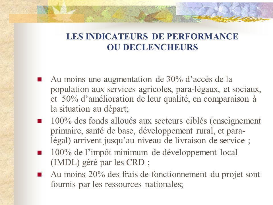 LES INDICATEURS DE PERFORMANCE OU DECLENCHEURS Au moins une augmentation de 30% daccès de la population aux services agricoles, para-légaux, et sociaux, et 50% damélioration de leur qualité, en comparaison à la situation au départ; 100% des fonds alloués aux secteurs ciblés (enseignement primaire, santé de base, développement rural, et para- légal) arrivent jusquau niveau de livraison de service ; 100% de limpôt minimum de développement local (IMDL) géré par les CRD ; Au moins 20% des frais de fonctionnement du projet sont fournis par les ressources nationales;