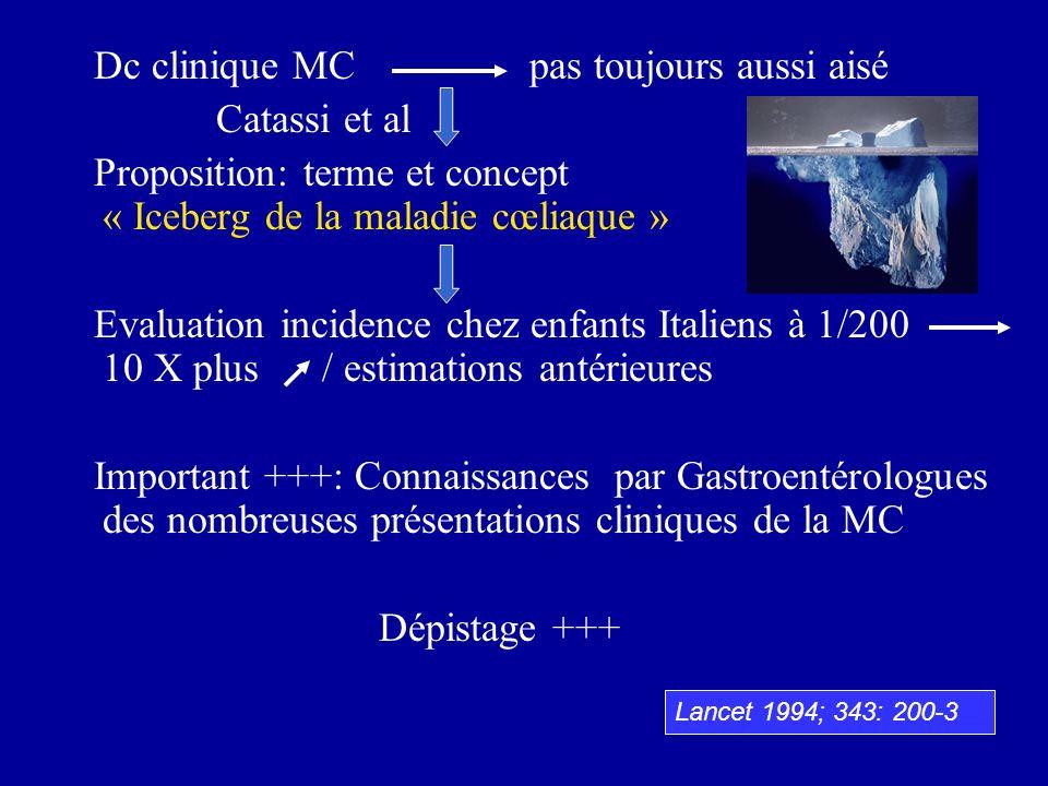 Dc clinique MC pas toujours aussi aisé Catassi et al Proposition: terme et concept « Iceberg de la maladie cœliaque » Evaluation incidence chez enfant