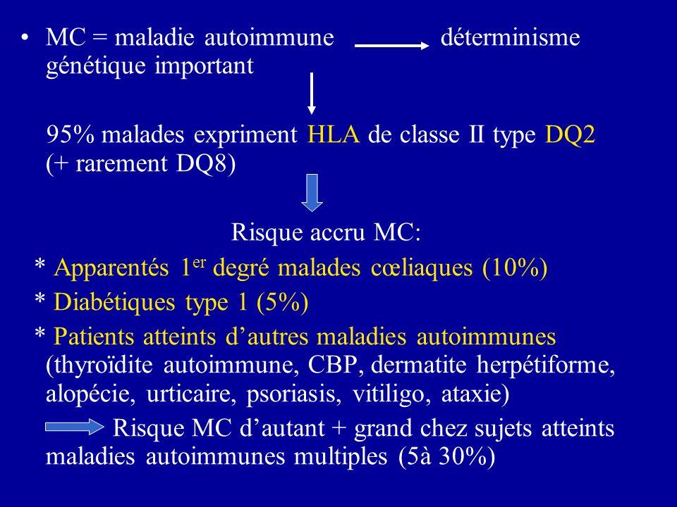 MC = maladie autoimmune déterminisme génétique important 95% malades expriment HLA de classe II type DQ2 (+ rarement DQ8) Risque accru MC: * Apparenté