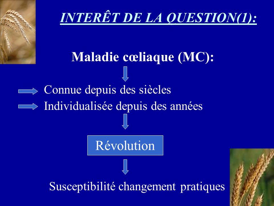 Maladie cœliaque (MC): Connue depuis des siècles Individualisée depuis des années Susceptibilité changement pratiques INTERÊT DE LA QUESTION(1): Révol