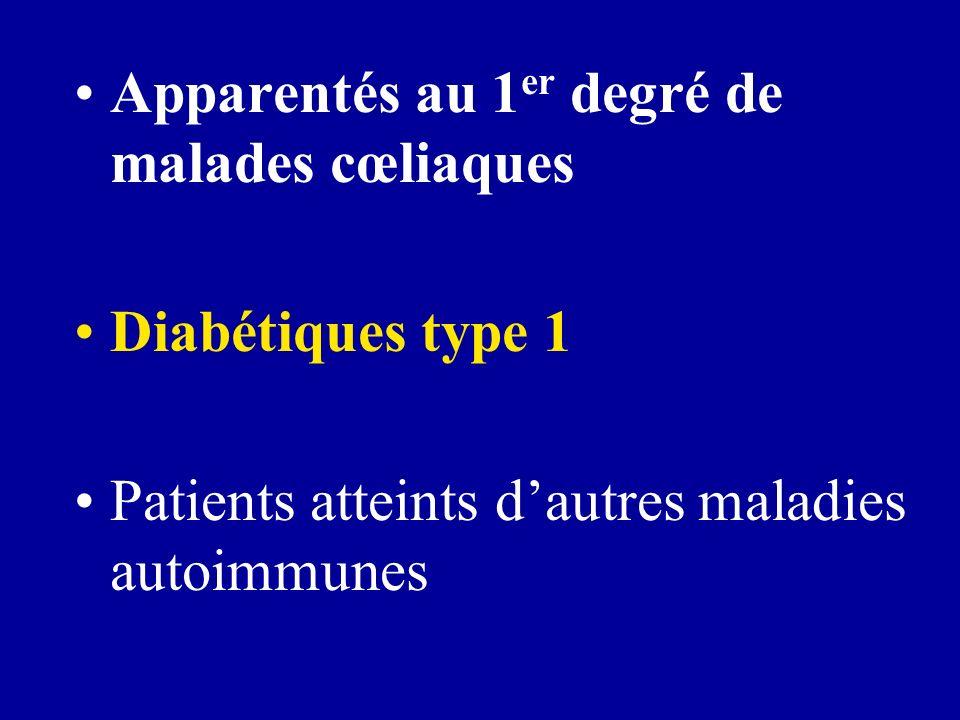 Apparentés au 1 er degré de malades cœliaques Diabétiques type 1 Patients atteints dautres maladies autoimmunes