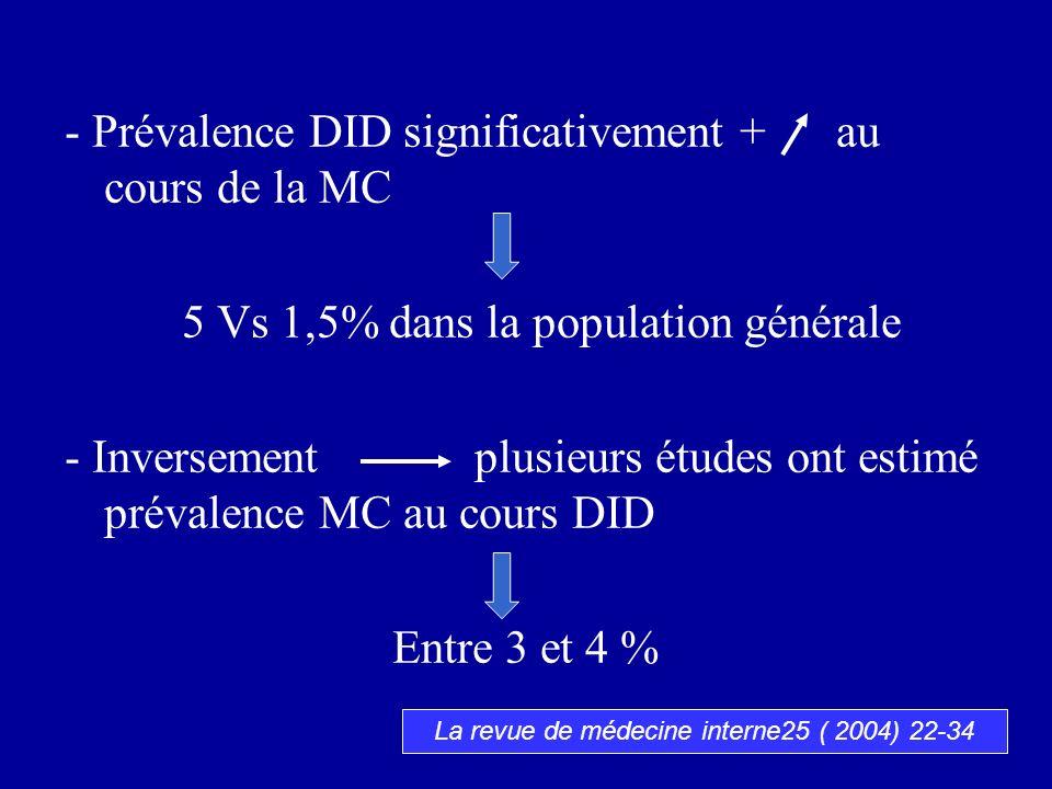 - Prévalence DID significativement + au cours de la MC 5 Vs 1,5% dans la population générale - Inversement plusieurs études ont estimé prévalence MC a