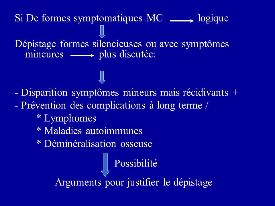 Si Dc formes symptomatiques MC logique Dépistage formes silencieuses ou avec symptômes mineures plus discutée: - Disparition symptômes mineurs mais ré