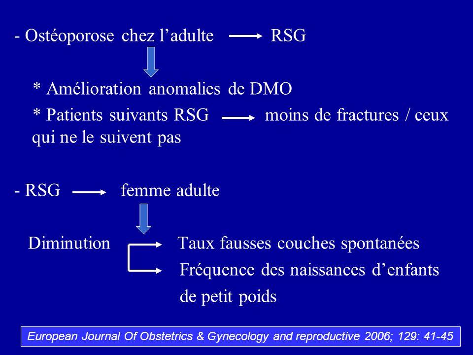 - Ostéoporose chez ladulte RSG * Amélioration anomalies de DMO * Patients suivants RSG moins de fractures / ceux qui ne le suivent pas - RSG femme adu