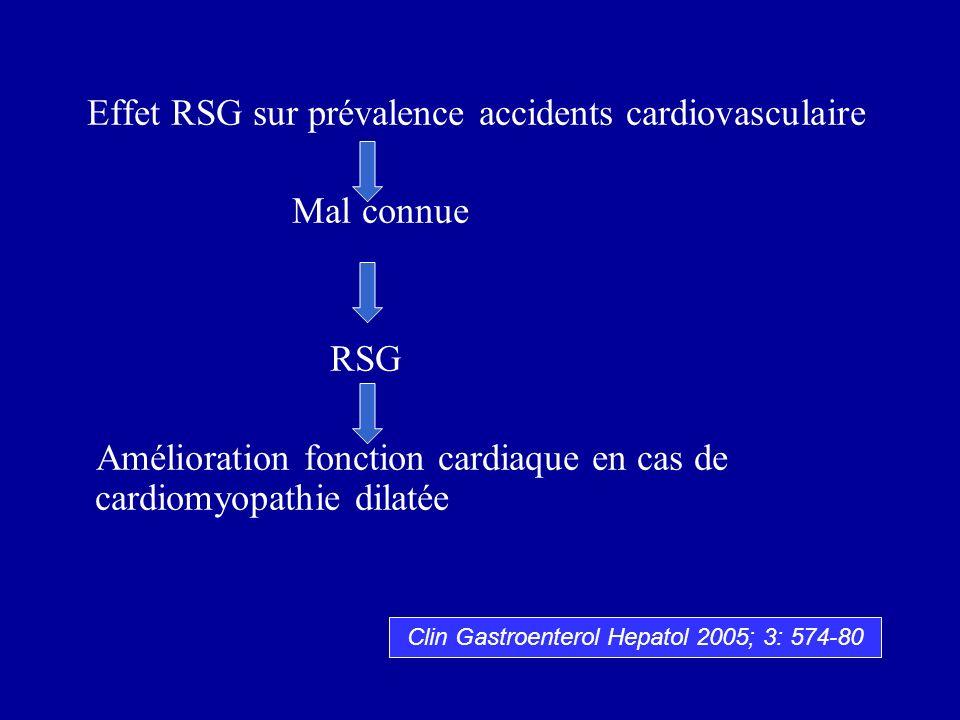 Effet RSG sur prévalence accidents cardiovasculaire Mal connue RSG Amélioration fonction cardiaque en cas de cardiomyopathie dilatée Clin Gastroentero