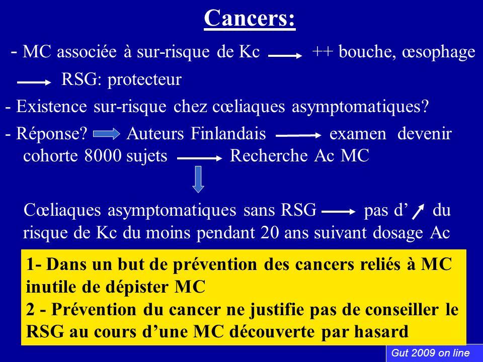 Cancers: - MC associée à sur-risque de Kc ++ bouche, œsophage RSG: protecteur - Existence sur-risque chez cœliaques asymptomatiques? - Réponse? Auteur