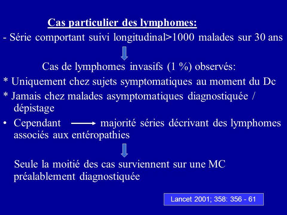 Cas particulier des lymphomes: - Série comportant suivi longitudinal>1000 malades sur 30 ans Cas de lymphomes invasifs (1 %) observés: * Uniquement ch