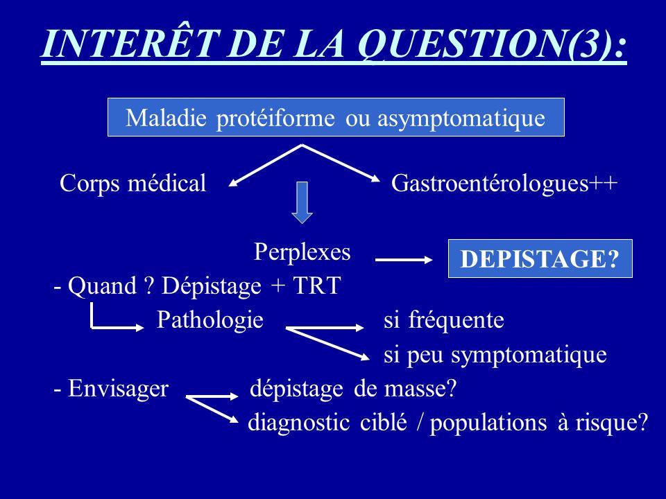 INTERÊT DE LA QUESTION(3): Corps médical Gastroentérologues++ Perplexes - Quand ? Dépistage + TRT Pathologie si fréquente si peu symptomatique - Envis