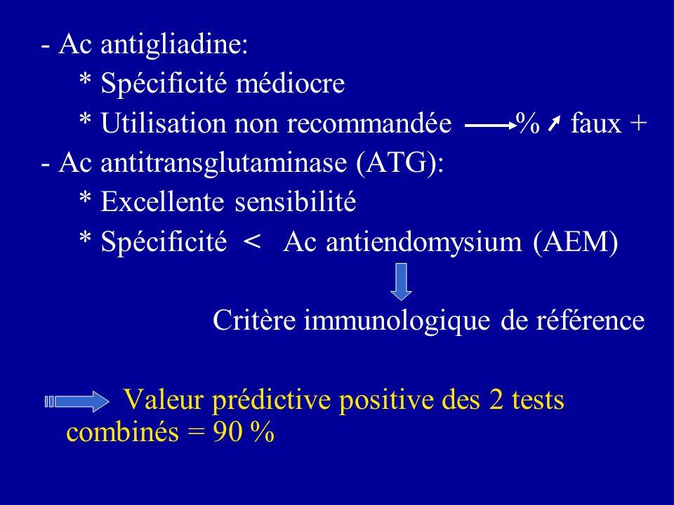 - Ac antigliadine: * Spécificité médiocre * Utilisation non recommandée % faux + - Ac antitransglutaminase (ATG): * Excellente sensibilité * Spécifici