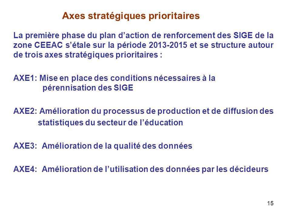 15 La première phase du plan daction de renforcement des SIGE de la zone CEEAC sétale sur la période 2013-2015 et se structure autour de trois axes st