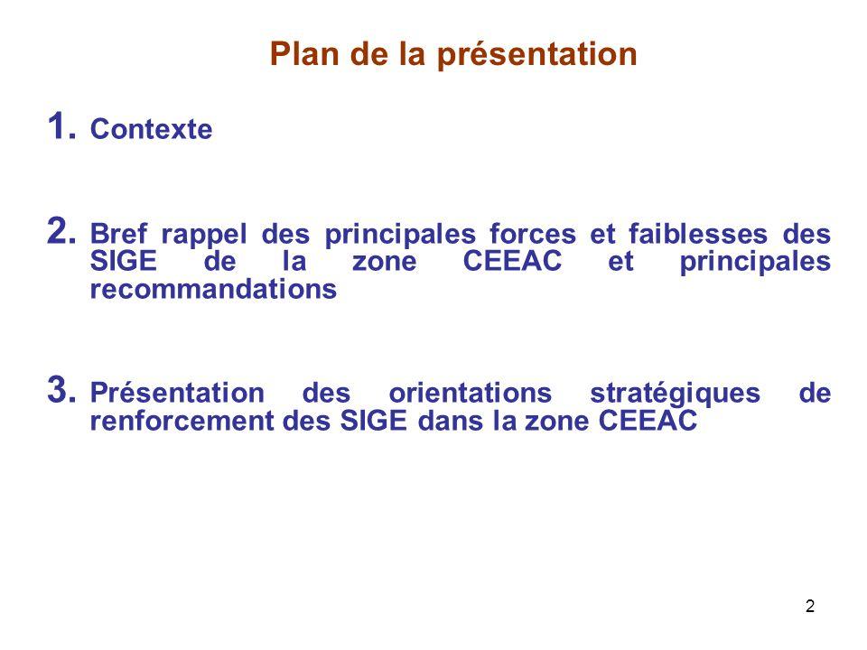 3 Contexte Le développement des SIGE et lamélioration de la qualité des données est une priorité du plan d action de la deuxième décennie pour léducation de lUnion Africaine et occupe une place de choix parmi les grands défis à relever et les domaines dintervention prioritaire de plusieurs organisations régionales et internationales Priorité relayée par le programme déducation sous-régional de la CEEAC (2009-2013) Les Ministres en charge de léducation de la zone CEEAC ont signé à Yaoundé en juin 2012 une déclaration dengagement en faveur du renforcement des SIGE Nécessité de produire des statistiques fiables et régulières dans un contexte damélioration de lefficacité du pilotage et de la gouvernance des systèmes éducatifs