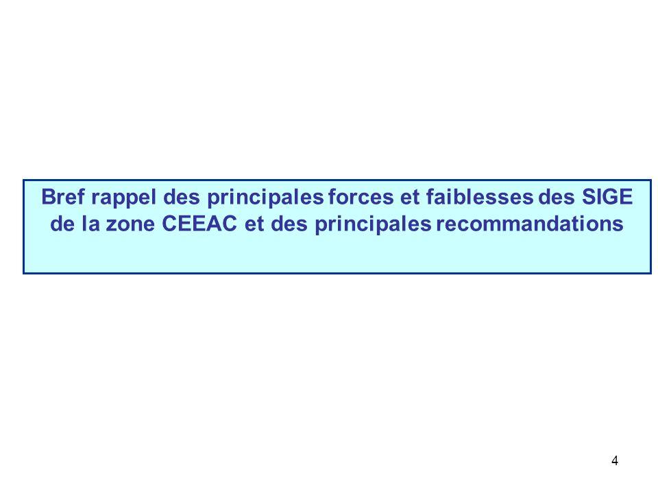 5 Principaux éléments de force pour les SIGE de la zone CEEAC – Existence dune déclaration dengagement des Ministres de léducation de la CEEAC signée à Yaoundé en juin 2012 – Engagement des pays et de la communauté internationale sur latteinte des objectifs de lEPT et des OMD – Existence dune décennie de lUA pour léducation et engagements de lUA, de la CEEAC/CEMAC et des pays pour soutenir les SIGE – Des stratégies sectorielles disponibles dans la plupart des pays – Existence dune SDNS dans la plupart des pays de la CEEAC intégrant les statistiques de léducation et dune loi statistique nationale – Existence des DEP et des services de statistique dans les ministères en charge de léducation dans les pays de la sous- région – Existence des cadres nationaux de coordination de lactivité statistique (INS, SSN etc.); – Existence des structures de formation des cadres en statistique dans la sous- région (IFORD, ISSEA, etc.) ; – Des diagnostics sur les SIGE sont disponibles dans la plupart des pays de la CEEAC – Des publications dannuaires statistiques sous-sectoriels disponibles
