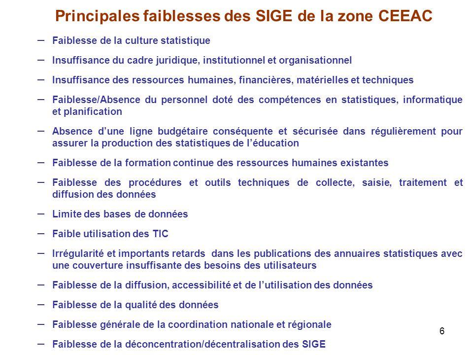 6 Principales faiblesses des SIGE de la zone CEEAC – Faiblesse de la culture statistique – Insuffisance du cadre juridique, institutionnel et organisa