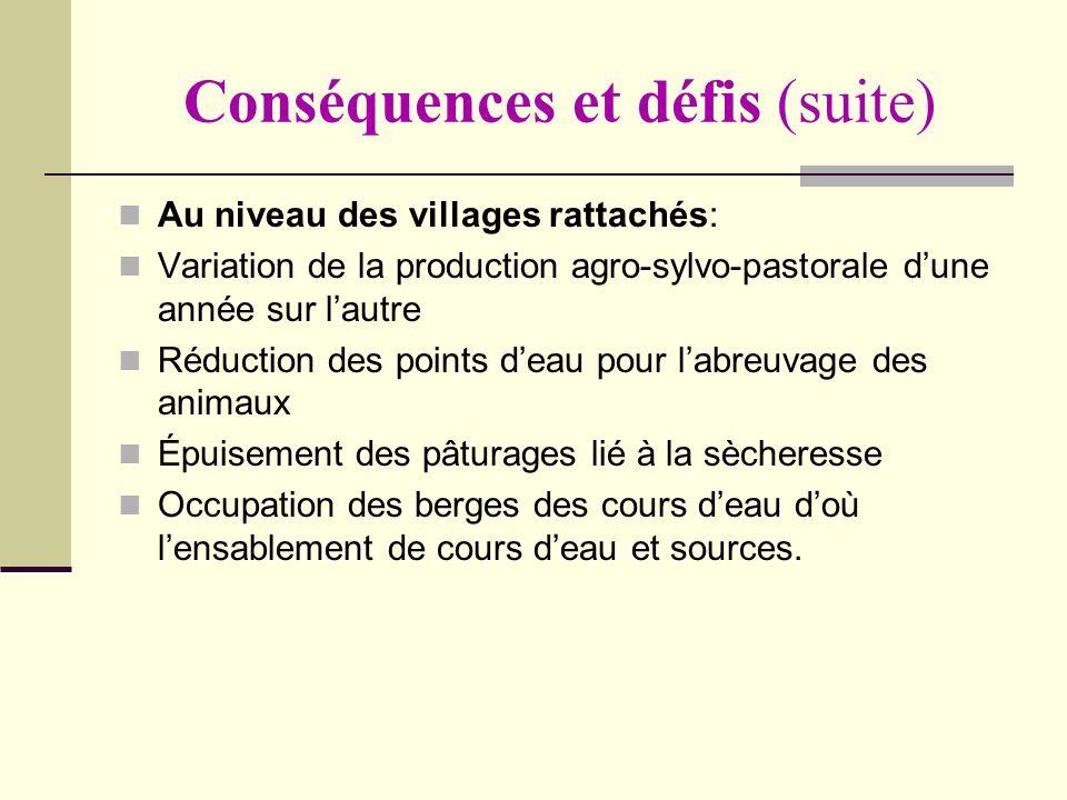 Conséquences et défis (suite) Au niveau des villages rattachés: Variation de la production agro-sylvo-pastorale dune année sur lautre Réduction des po