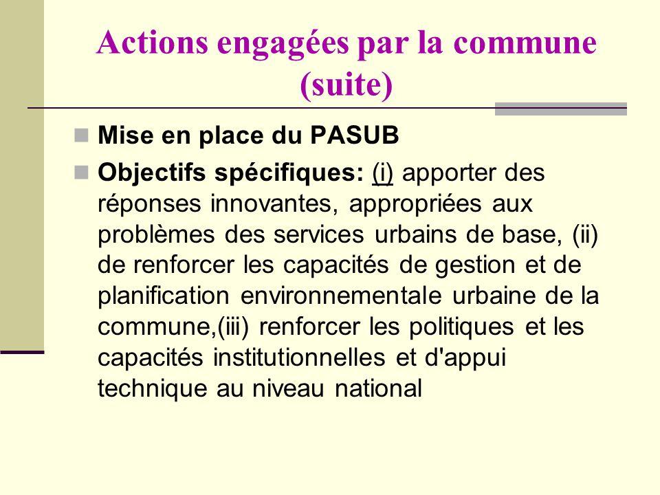 Actions engagées par la commune (suite) Mise en place du PASUB Objectifs spécifiques: (i) apporter des réponses innovantes, appropriées aux problèmes