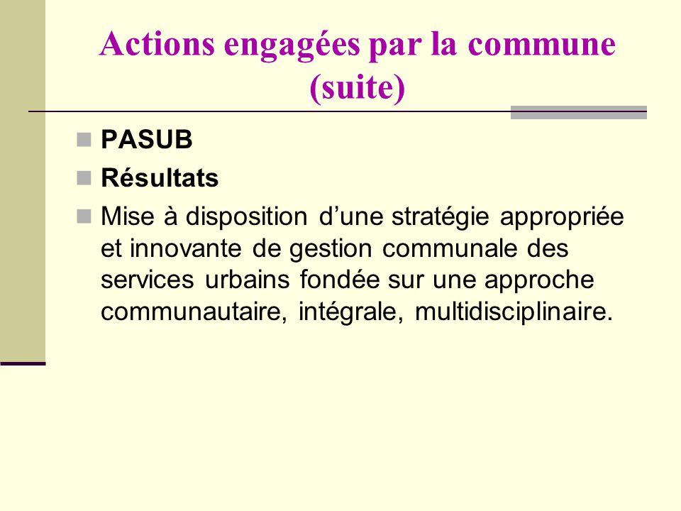 Actions engagées par la commune (suite) PASUB Résultats Mise à disposition dune stratégie appropriée et innovante de gestion communale des services ur
