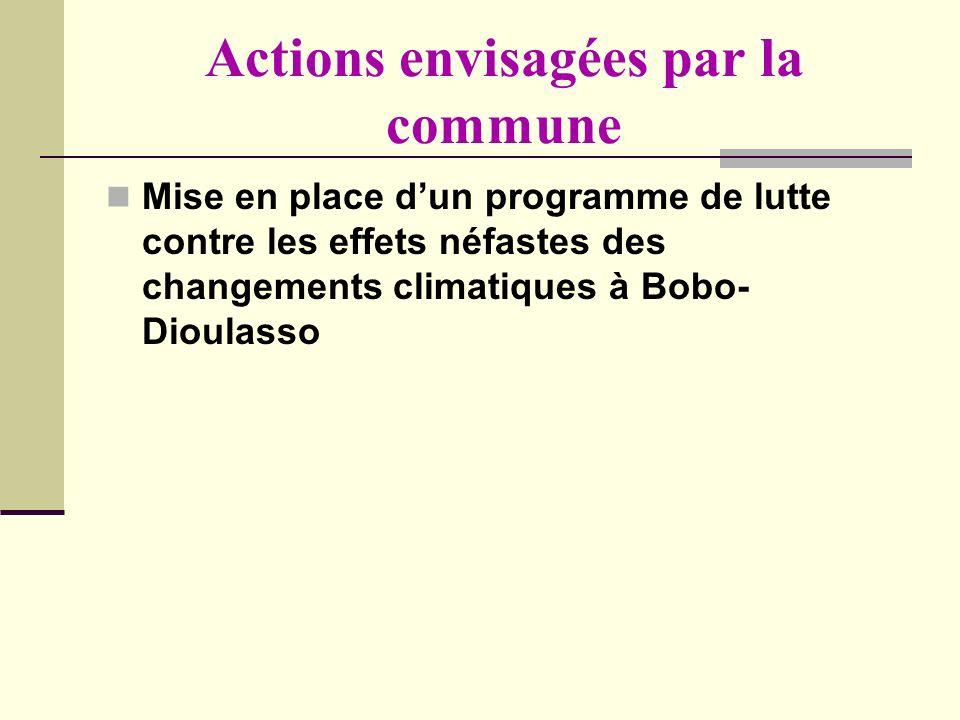 Actions envisagées par la commune Mise en place dun programme de lutte contre les effets néfastes des changements climatiques à Bobo- Dioulasso